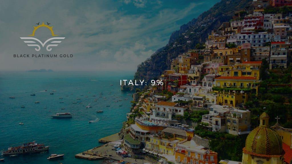 Where Europeans plan to travel this summer (2021)_ top 5 destinations, black platinum gold