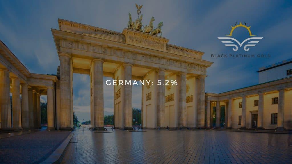 Where Europeans plan to travel this summer (2021)_ top 5 destinations, black platinum gold (5)