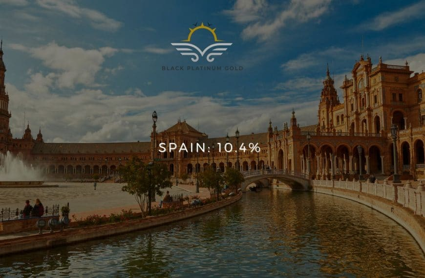 Where Europeans Plan to Travel this Summer (2021): Top 5 Destinations